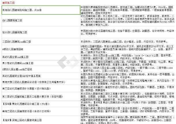 【独家整合】50套幼儿园建筑设计施工图-图2