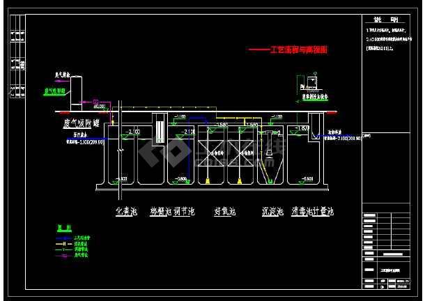 新建医疗污水处理站工艺图-图1