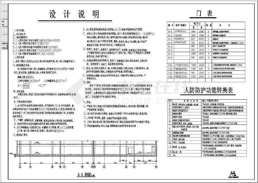 某地下室人防建筑施工图设计(共四张)-图3