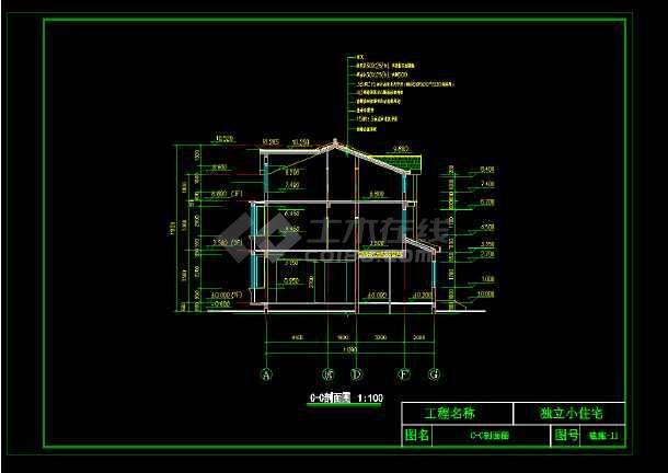 某地完整豪华欧式别墅施工图CAD图纸-图1