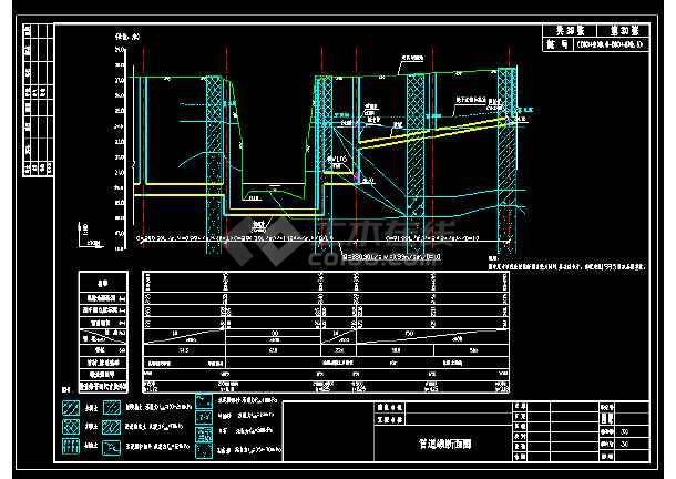 某截污工程初步CAD设计纵断面平面图-图2