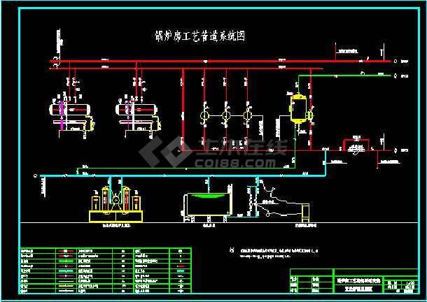 锅炉房工艺设备管道安装cad施工方案图纸
