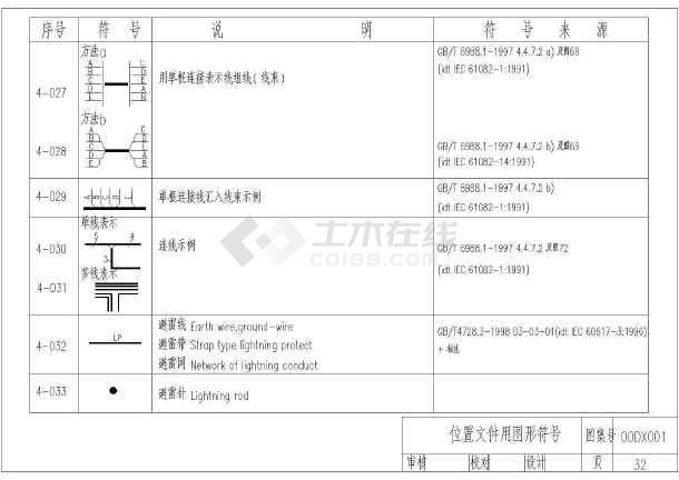 2018最新建筑电气工程设计常用图形和文字符号-图3
