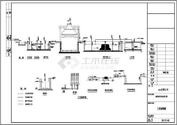 某酒厂污水处理CAD施工图(UASB池)-图3