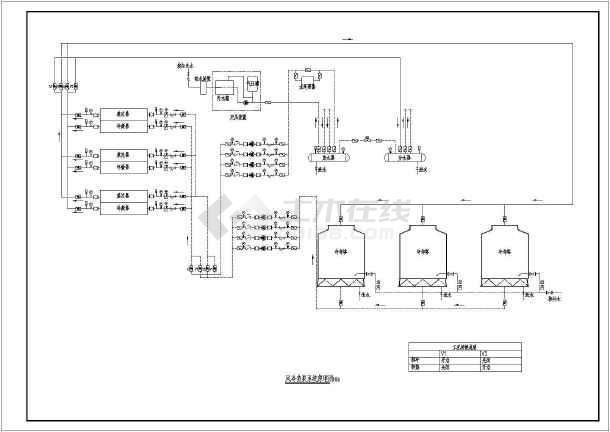 详细的空调系统冷冻水、冷却水原理图-图1