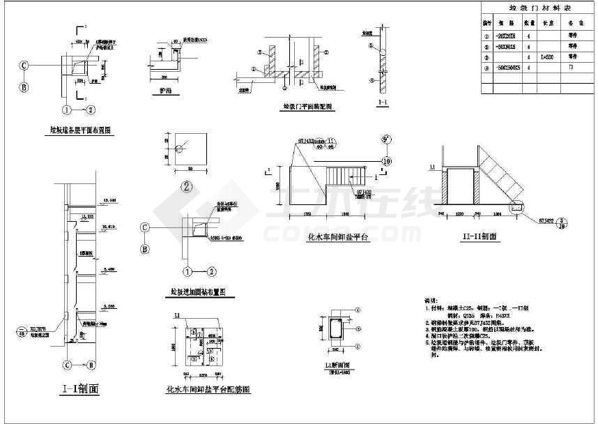 一集中供热站建筑施工图纸(含说明)-图1