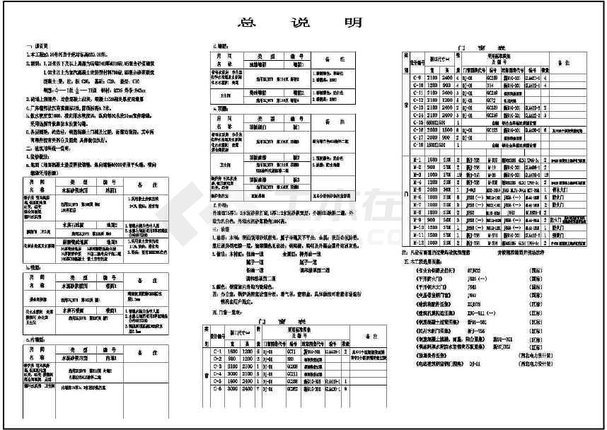 一集中供热站建筑施工图纸(含说明)-图2