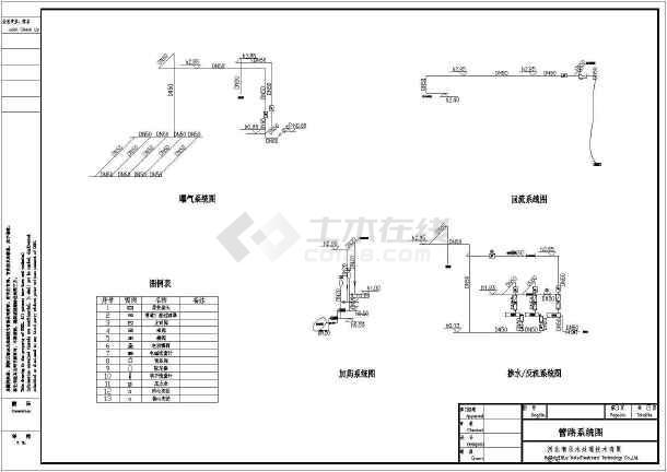 AO一体化设备100t/d加工图-图3