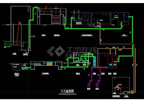 市政污水MBR工艺流程设计图(共一张)-图1