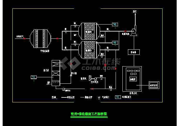 活性炭吸附-脱附-催化燃烧设备图纸-图2