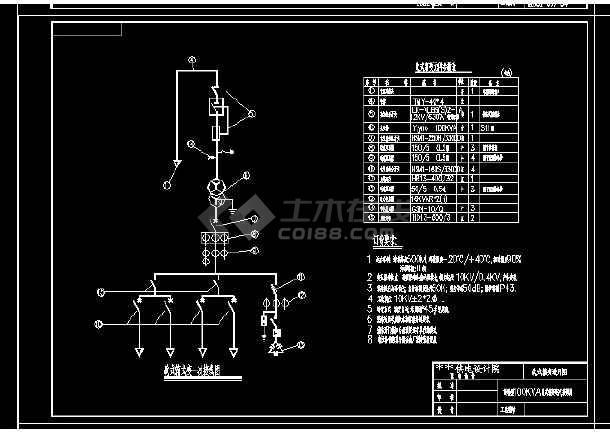 典型欧式与美式箱变电气主接线图集