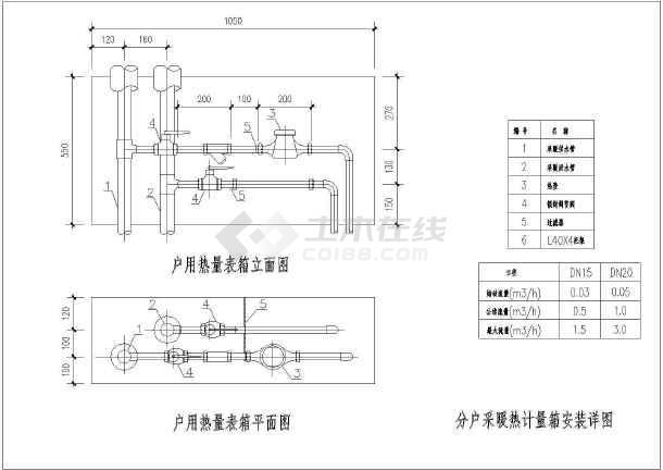 暖通大样图图集(包含散热器,地暖 ,入户计量等)-图2