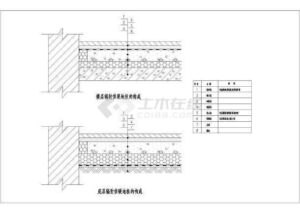 暖通大样图图集(包含散热器,地暖 ,入户计量等)-图3