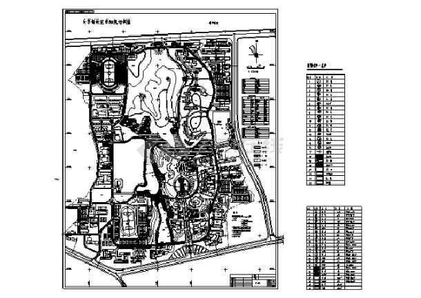 2018最新整理40套大学校园规划总平面图CAD方案图纸-图2