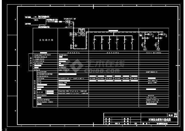 某配电全套800KVA美式箱变设计cad校园施工手绘图纸电气工程图片