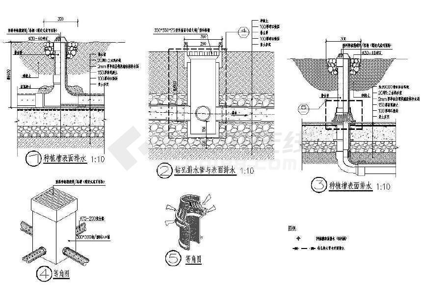 种植区溢流/排水园林设计cad做法图-图1