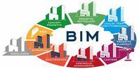 BIM携手人工智能进军建筑业!