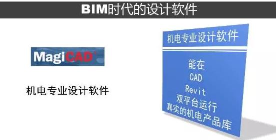 施工单位搞BIM都有哪些软件?