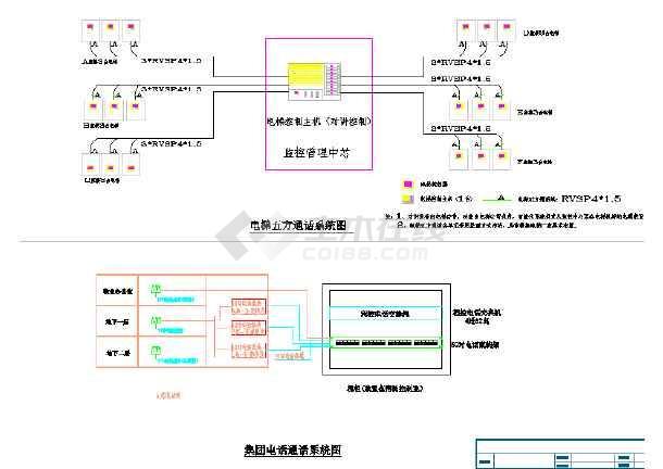 电梯五方通话和集团电话系统图-图1