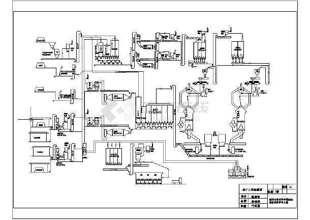 某6万吨42.5等级机立窑厂的全厂工艺流程图-图1