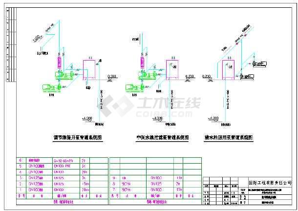 化工厂终端污水处理施工图纸-图2