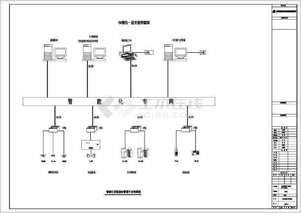 [山东]智能化控制中心弱电系统图-图2