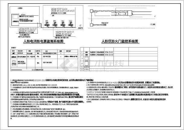 [浙江]最新公寓地下室人防车库电气施工图(含防火门监控安装图)-图3