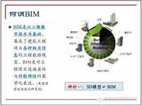 10图解码BIM在设计阶段的应用!