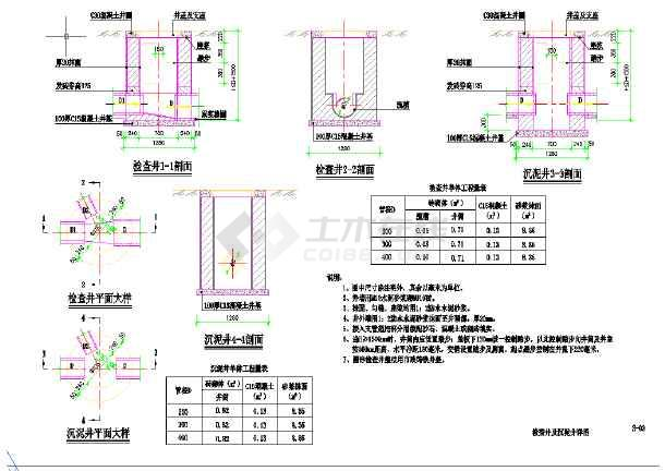 给排水工程管基,管道,单箅雨水口,构筑物大样图图片