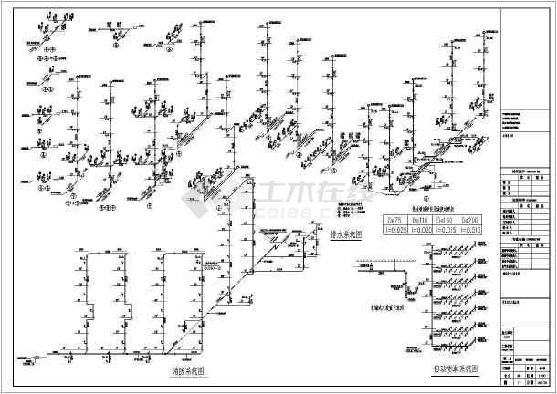 [山东]某6587六层图纸给排水消防v图纸比例xy图纸医院怎么看图片