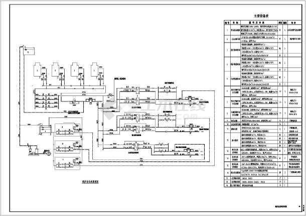 【北京】住宅区地下锅炉房建筑家具暖通培训施工图心得设计师设计后系统图片