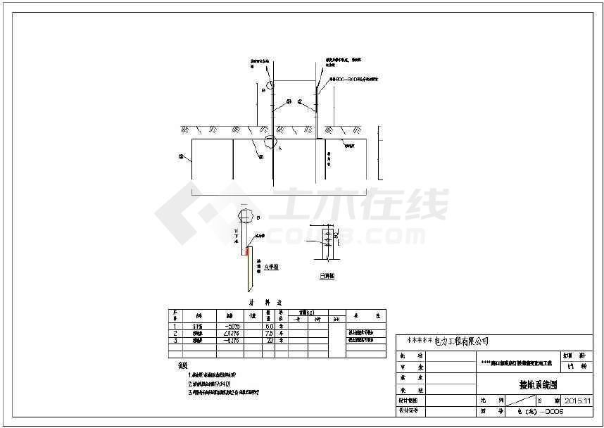 某市政电气图纸路灯v电气箱变CAD全套实操图纸数控车床题图片