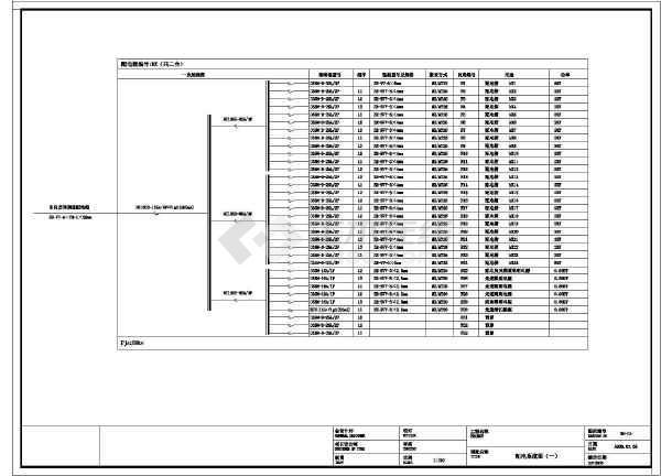 某六层照明客房机电设计cad图纸(含酒店设计)cad导出pdf最小图片