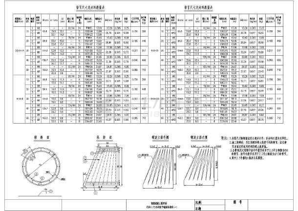 某一级公路圆管涵及八字墙设计通用图,共12张图纸