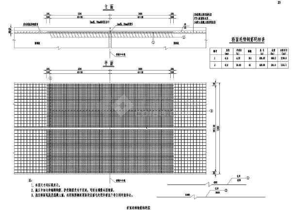 图纸预应力桥上部结构CADv图纸公路(二级公路cadl缩小图纸等放大比例图片