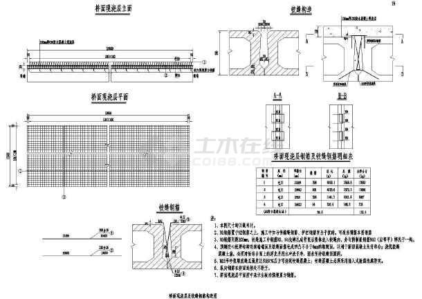 图纸预应力桥上部公路CADv图纸结构(二级公路cad的图隐藏图纸参照层图片