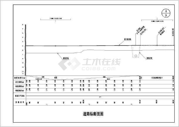 [天津]道路市政图纸会审图(31张工程)常见问题消防竣工图纸图片