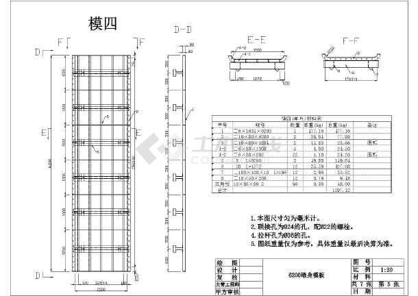 1.5米方型图纸工具cad钢模2007cad桥墩怎么调出图片