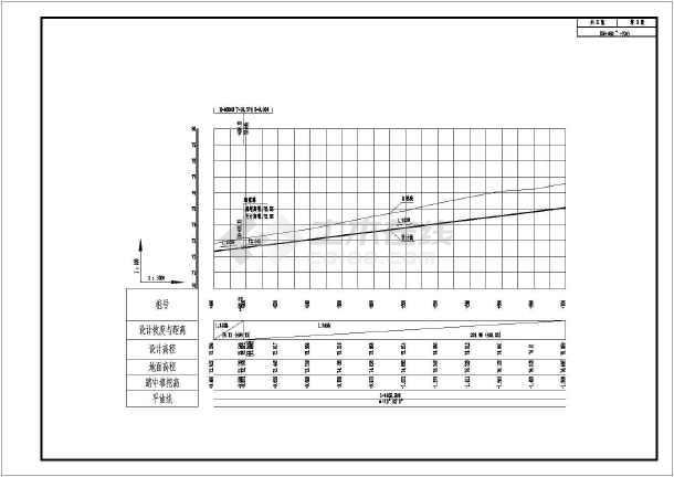 车道六工程双向市政道路施工图v车道104张CAcad软件下载批量打印图片