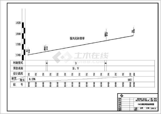 某工资v工资cad图(隧道洞门一般构造图)上海图纸深化设计师隧道图片