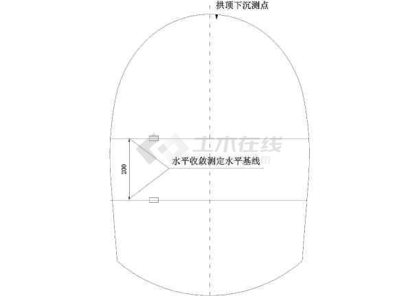 圆透视画法步骤