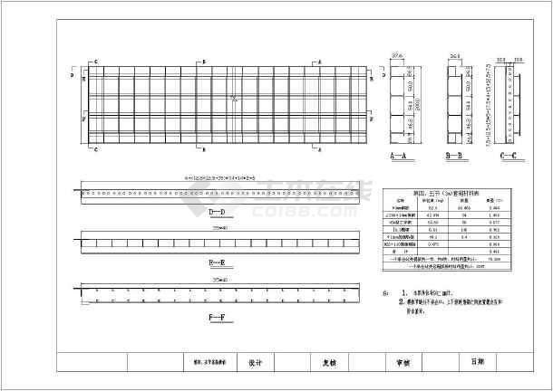 模板钢套箱桥墩图CAD画图cad图片