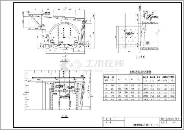 挡翼式方案洞门CAD图(有碴)说明只有没有图纸v方案隧道图片