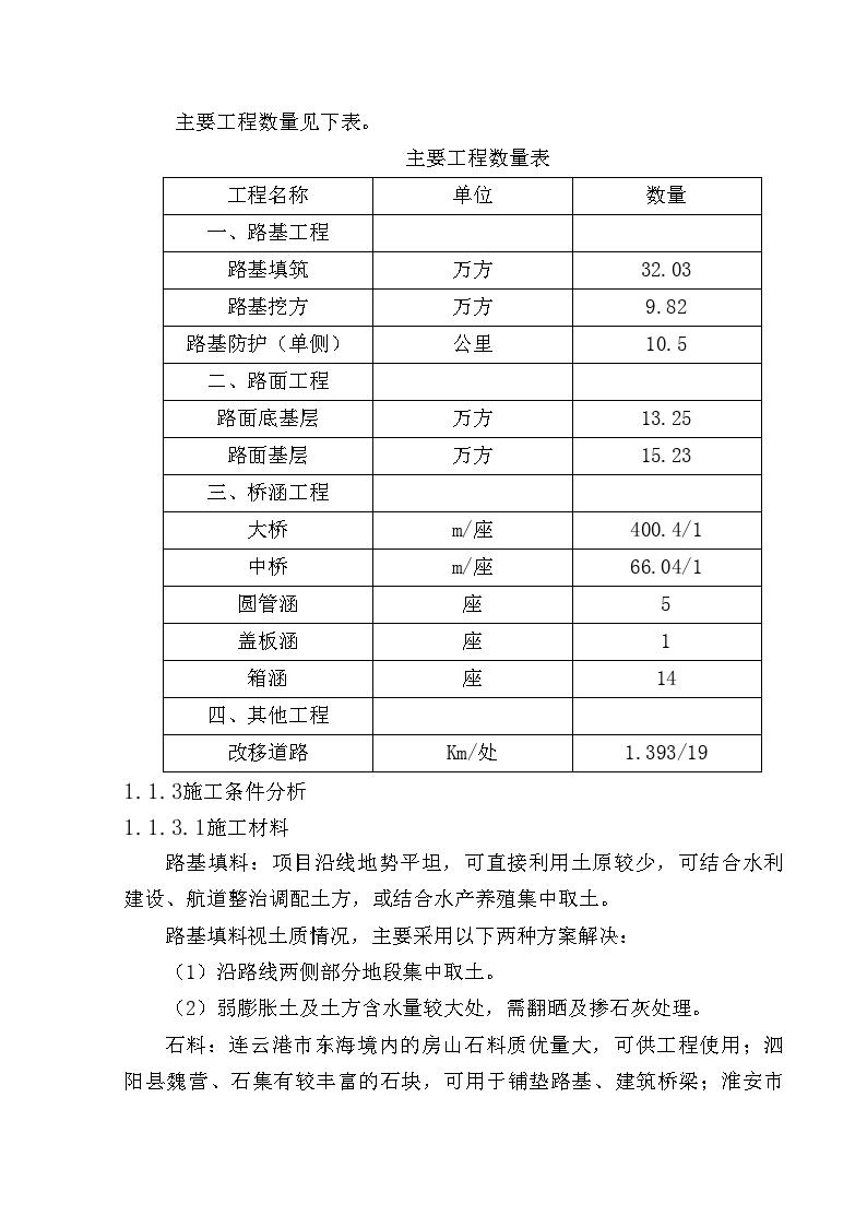 江苏省某省道投标施工组织设计