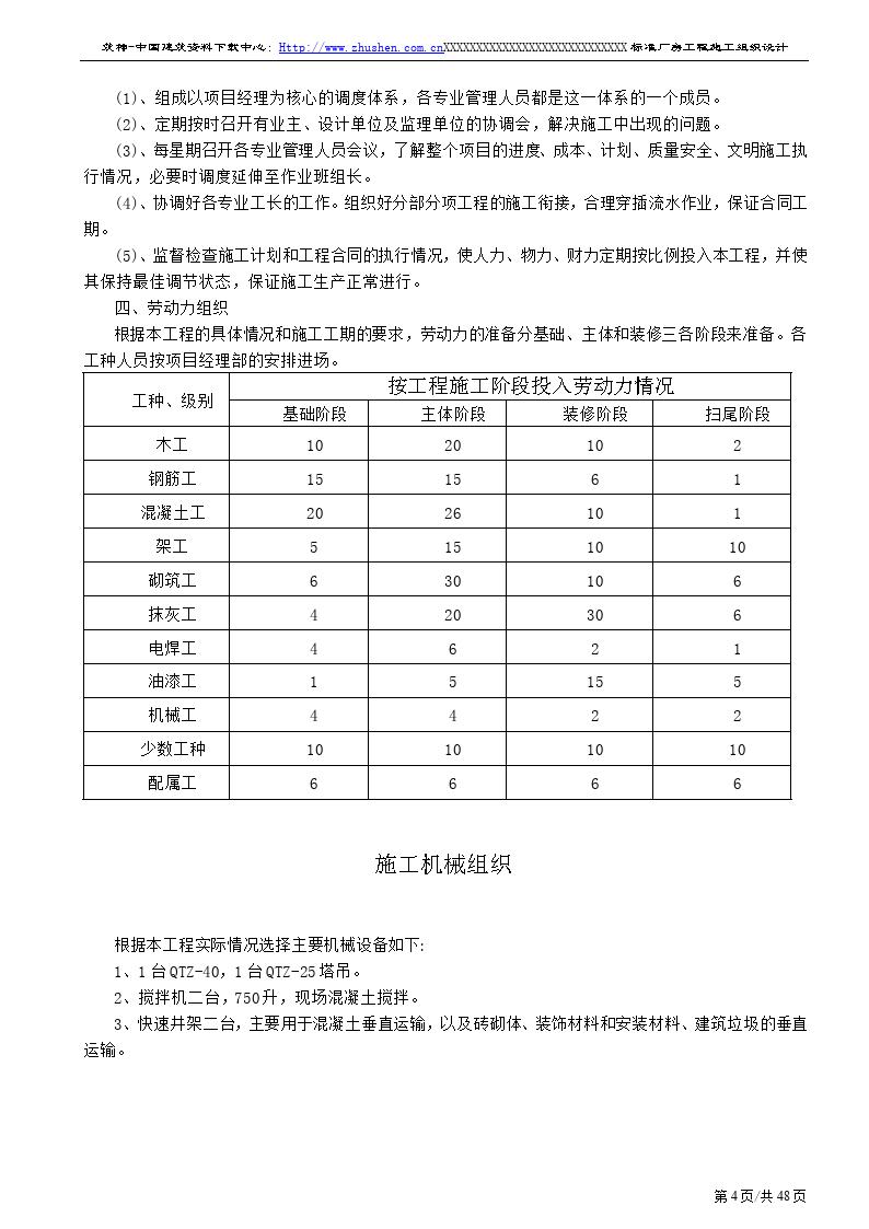 南京某厂房标准工程施工组织六合无绝对标工程设计素材图片