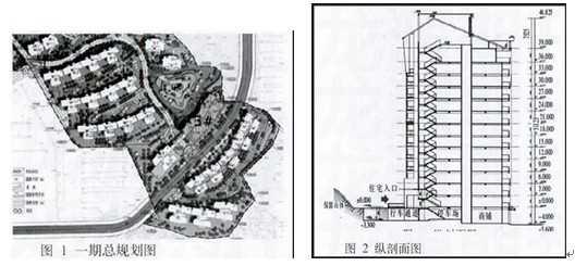 探讨现代住宅生态景观建筑设计_论文-土木在线