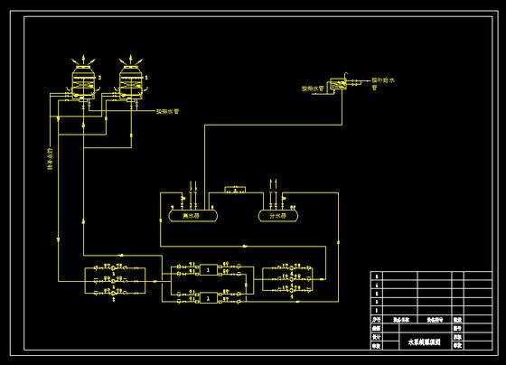 中央空调水系统原理图