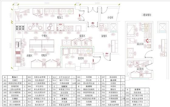 海南宾馆酒店施工图_co土木在线(原网易土木在线; 自助餐厅平面布置