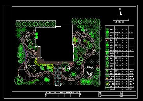 别墅景观绿化平面图