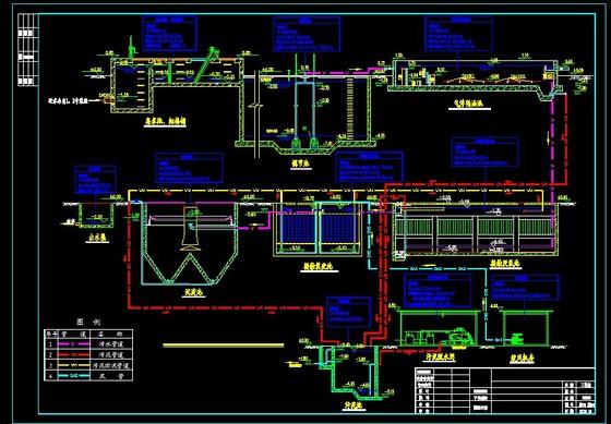 工艺流程图/平面布置